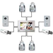 Устройства для интерфон-связи
